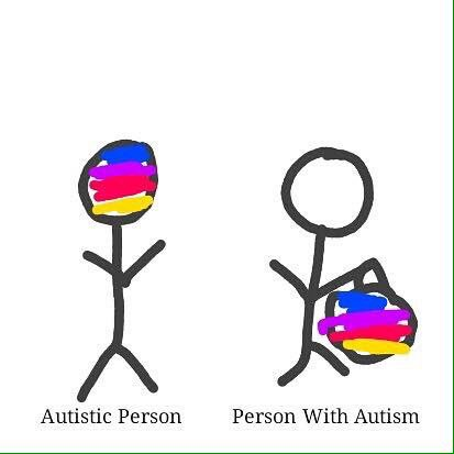 "One the left is a stick figure with the head colored with rainbow colors and the caption ""Autistic Person"" below the figure. On the right is a stick figure carrying a suitcase colored with rainbow colors with the caption ""Person With Autism"" below the figure."