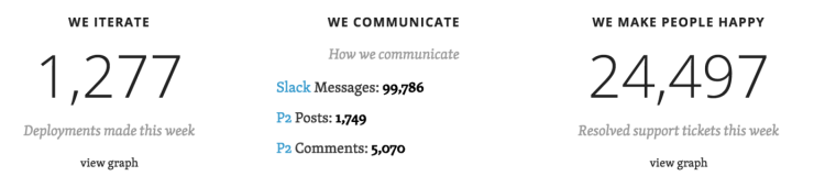 iterate-communicate-make-happy.png