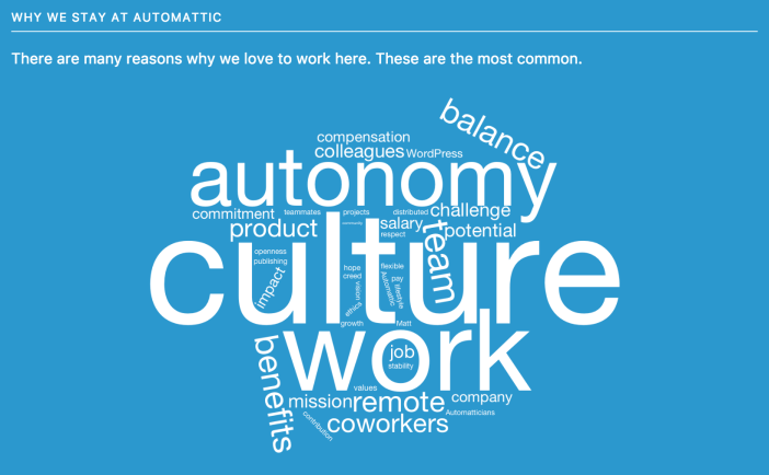 Why we stay at Automattic: culture and autonomy