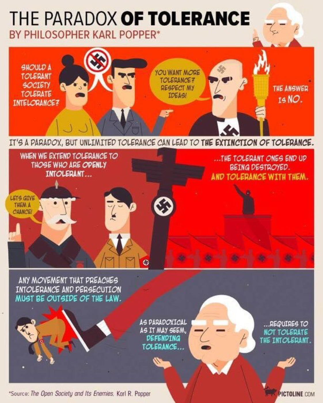 The Paradox of Tolerance.png